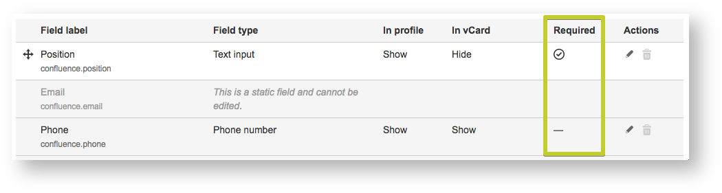 Check for required fields in the profile editor